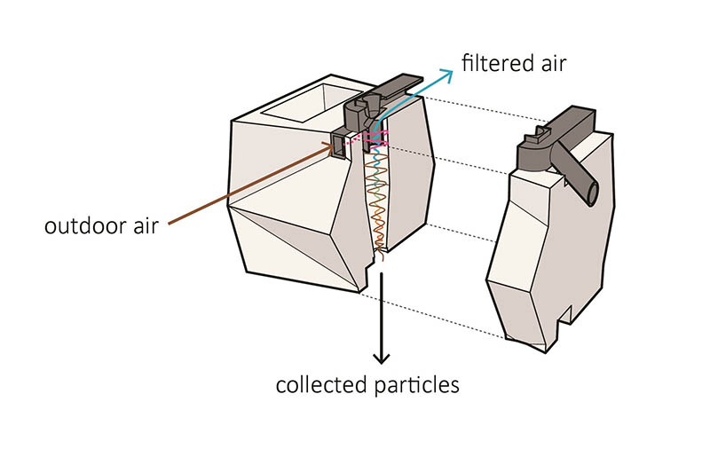 Ladrillos que absorben la contaminación